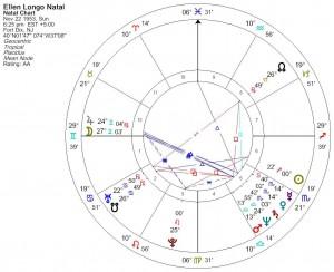 Ellen's chart jpeg